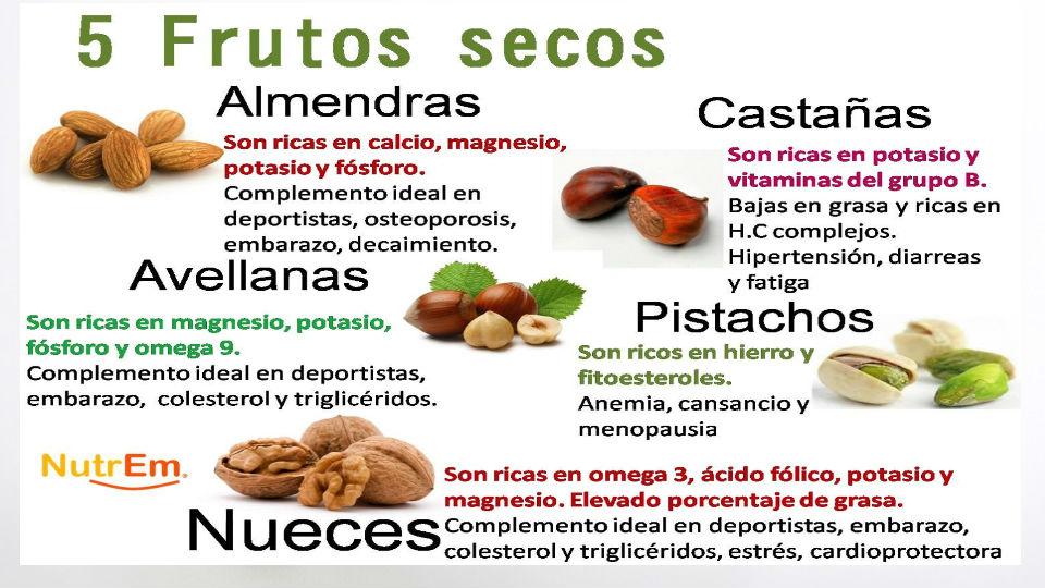 Beneficios de los frutos secos previene y tratan la diabetes en todo el mundo. Estos frutos secos tienen más beneficios que las frutas frescas gracias a sus aceites concentrados. ¿Acompáñanos a descubrir sus beneficios y como consumirlas?